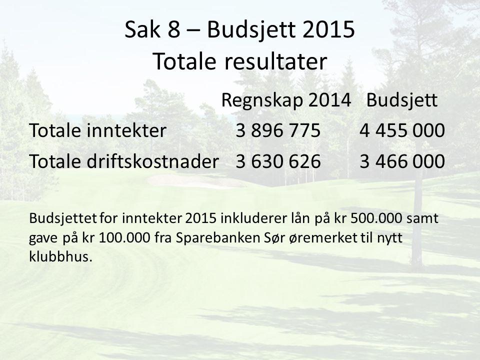 Sak 8 – Budsjett 2015 Totale resultater