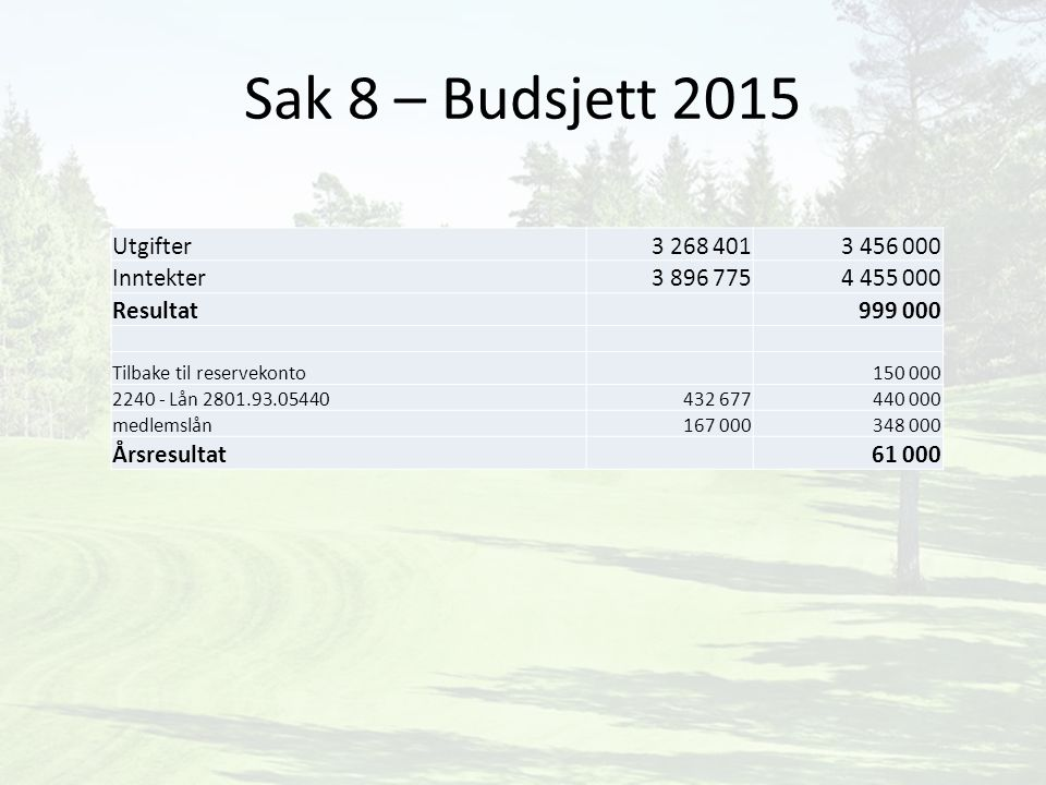 Sak 8 – Budsjett 2015 Utgifter 3 268 401 3 456 000 Inntekter 3 896 775