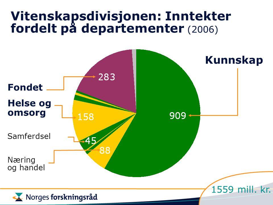 Vitenskapsdivisjonen: Inntekter fordelt på departementer (2006)