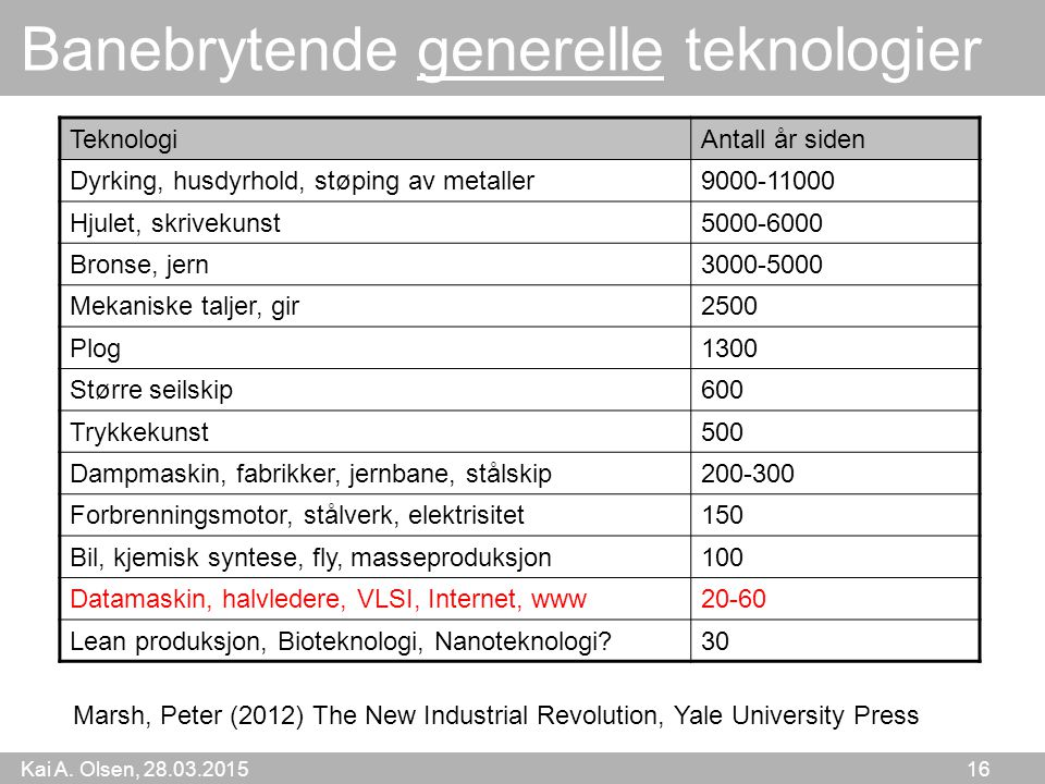 Banebrytende generelle teknologier