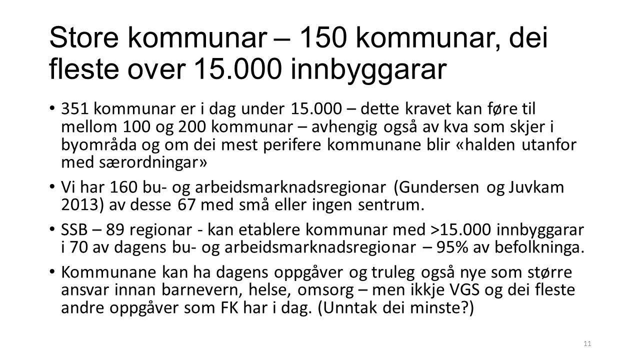 Store kommunar – 150 kommunar, dei fleste over 15.000 innbyggarar