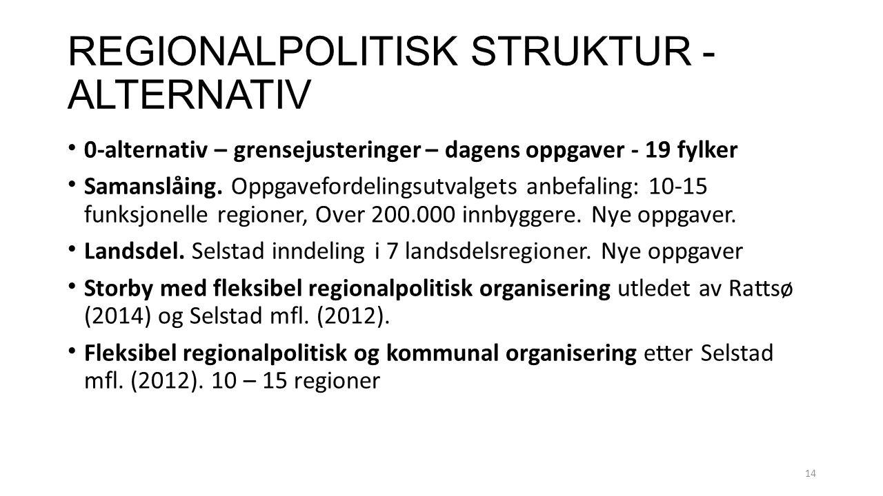 REGIONALPOLITISK STRUKTUR - ALTERNATIV