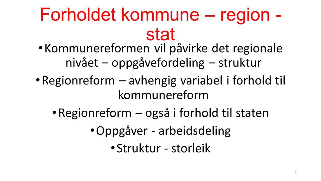 Forholdet kommune – region - stat