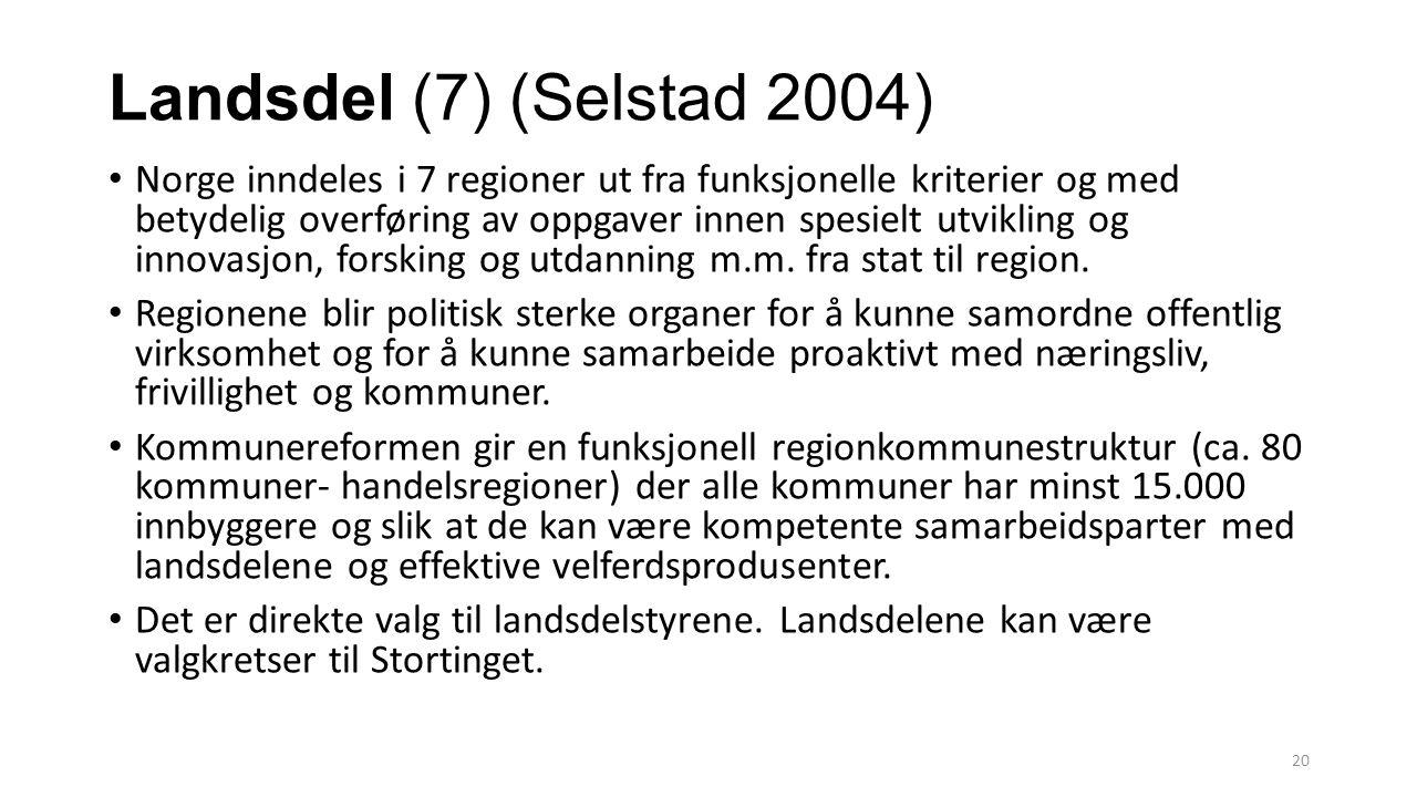 Landsdel (7) (Selstad 2004)