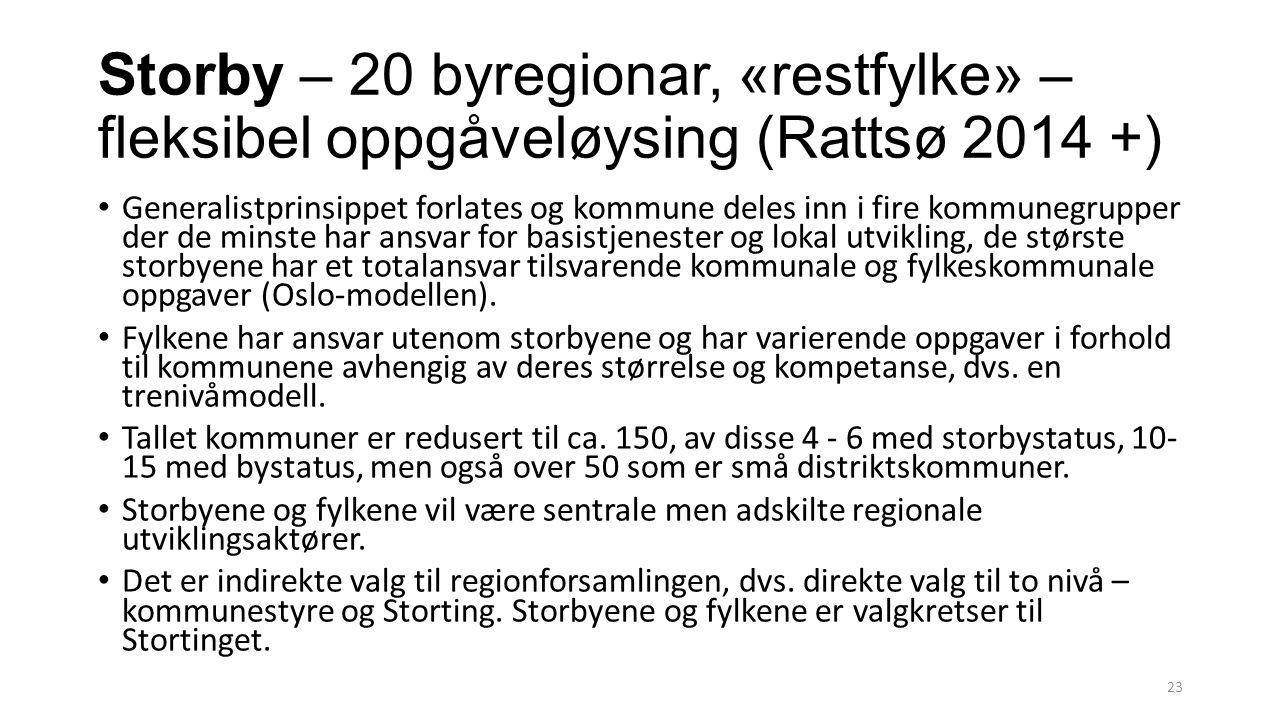 Storby – 20 byregionar, «restfylke» – fleksibel oppgåveløysing (Rattsø 2014 +)