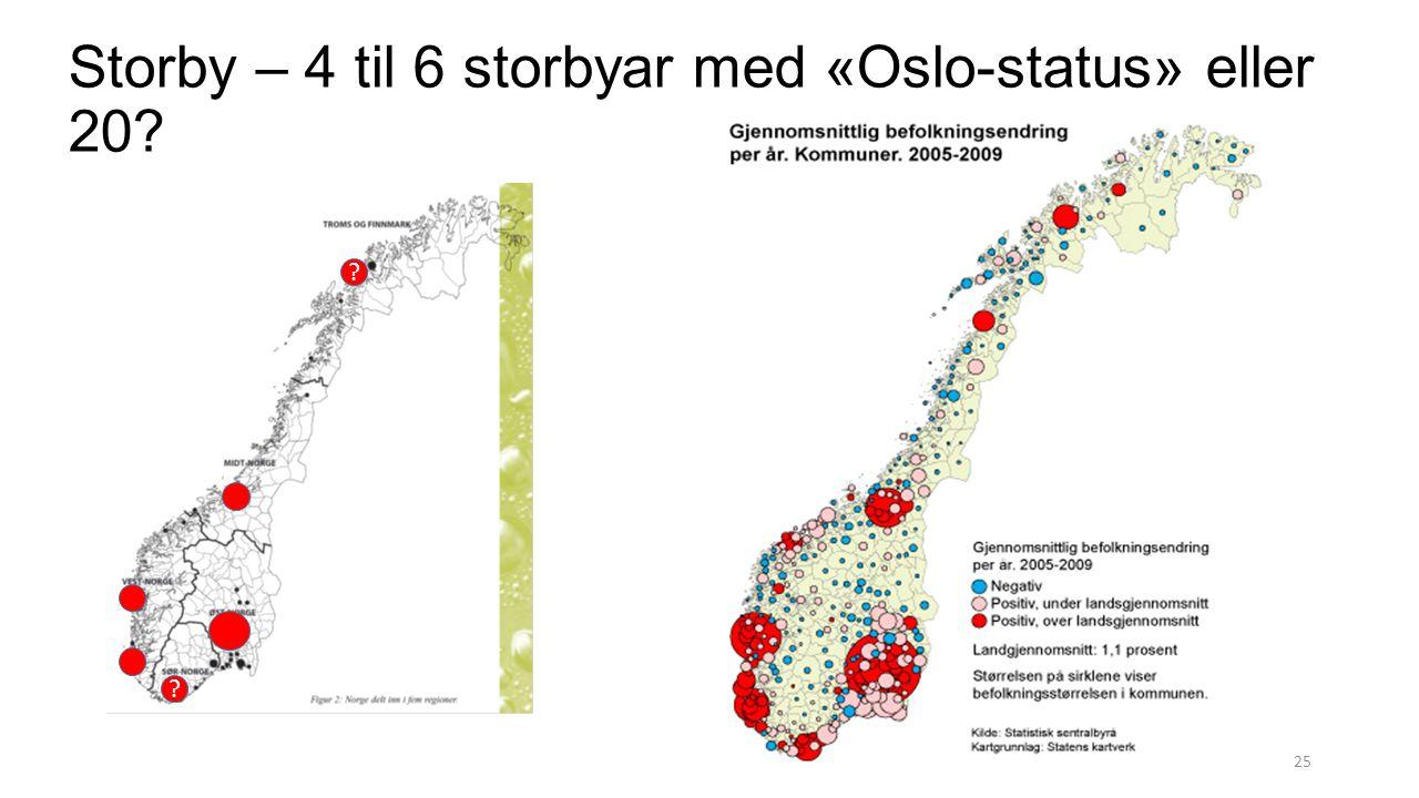 Storby – 4 til 6 storbyar med «Oslo-status» eller 20