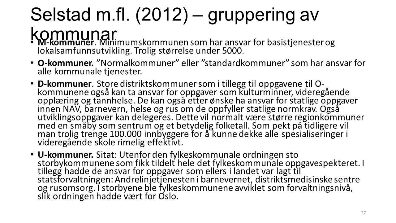 Selstad m.fl. (2012) – gruppering av kommunar