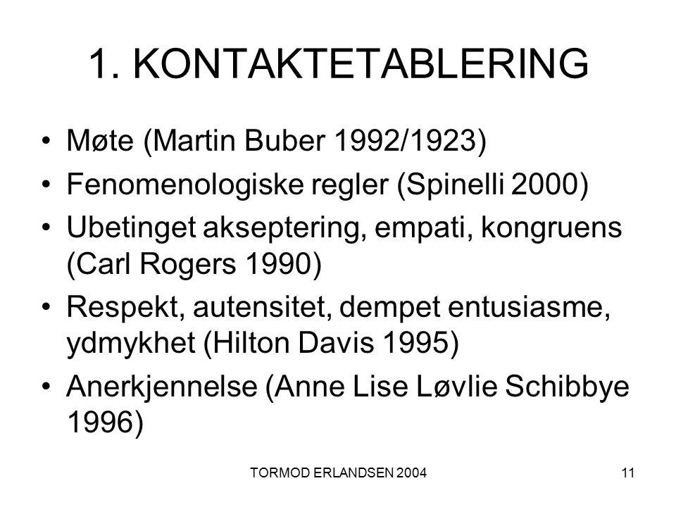 1. KONTAKTETABLERING Møte (Martin Buber 1992/1923)