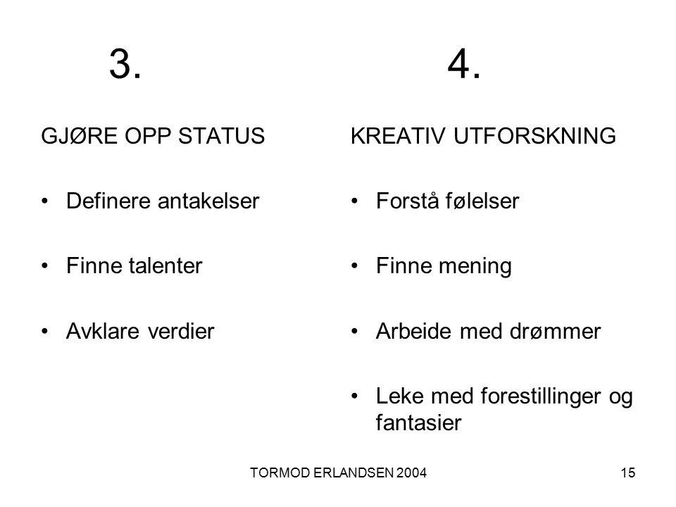 3. 4. GJØRE OPP STATUS Definere antakelser Finne talenter