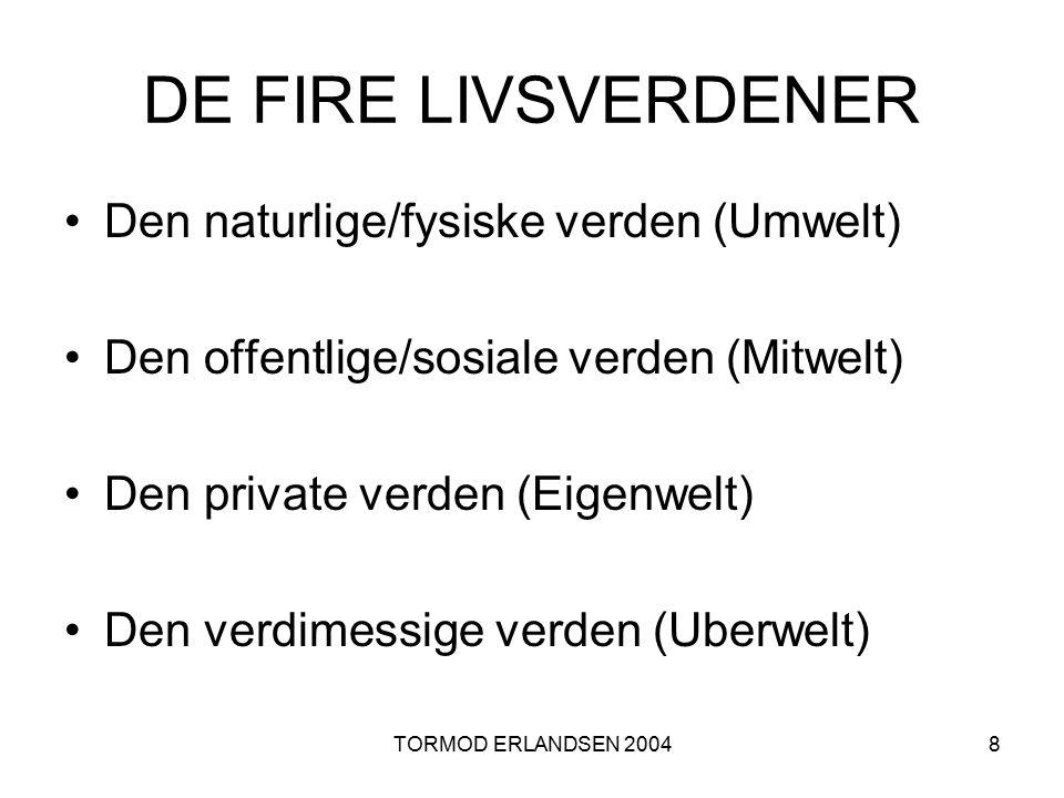 DE FIRE LIVSVERDENER Den naturlige/fysiske verden (Umwelt)