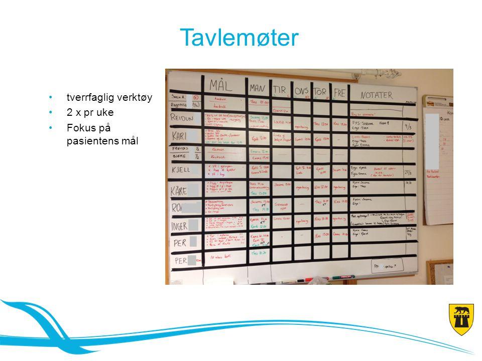 Tavlemøter tverrfaglig verktøy 2 x pr uke Fokus på pasientens mål