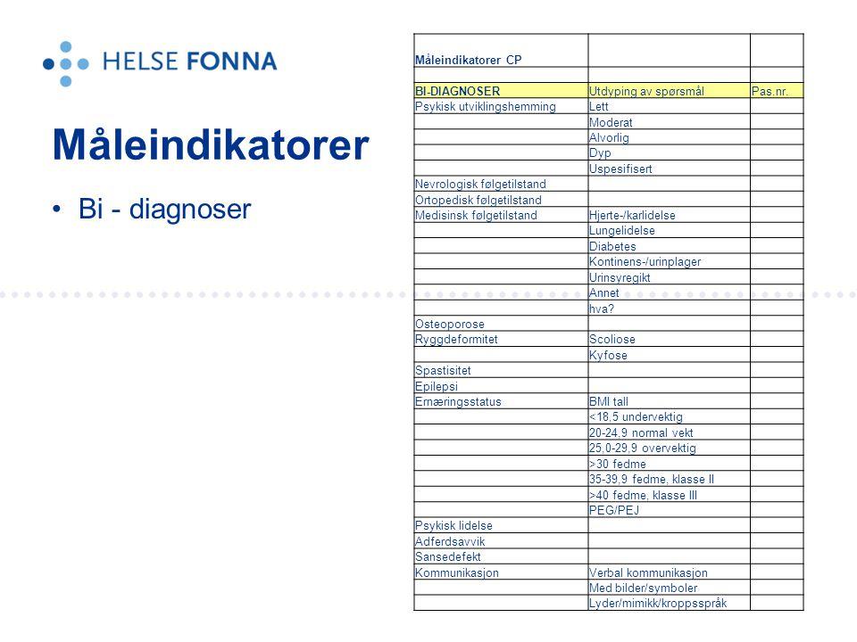 Måleindikatorer Bi - diagnoser Måleindikatorer CP BI-DIAGNOSER