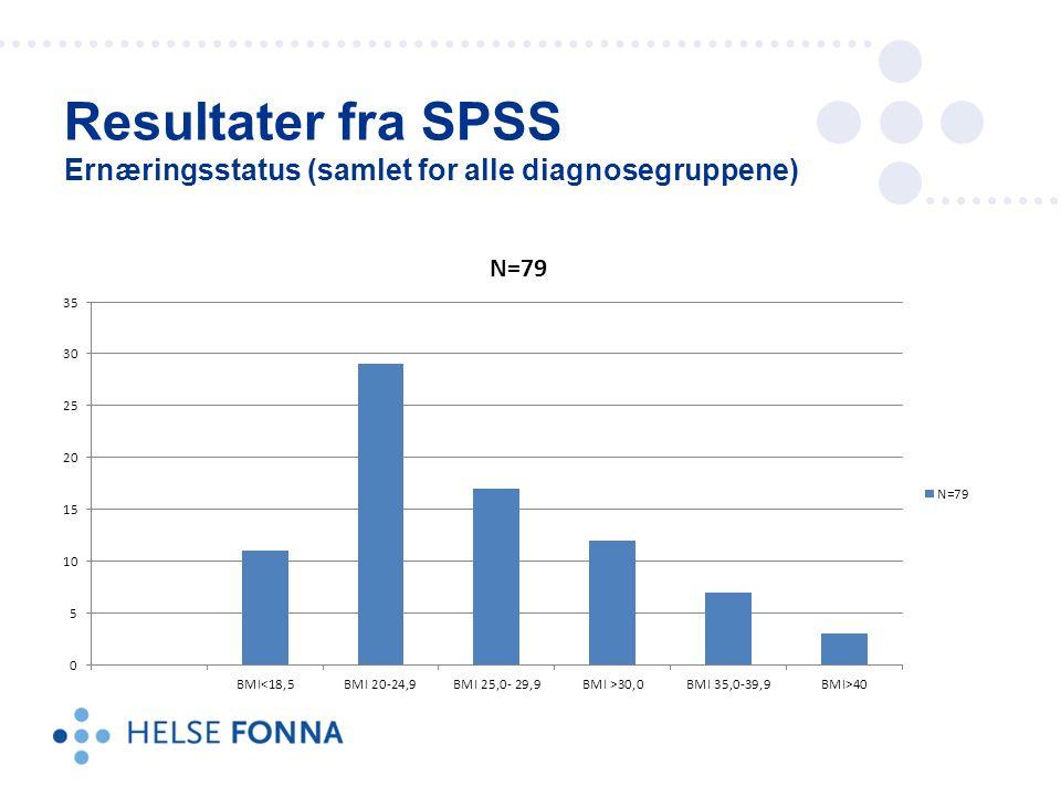 Resultater fra SPSS Ernæringsstatus (samlet for alle diagnosegruppene)
