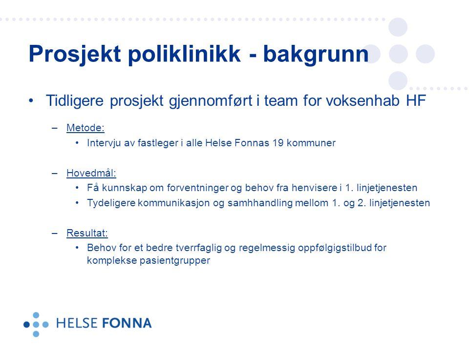 Prosjekt poliklinikk - bakgrunn