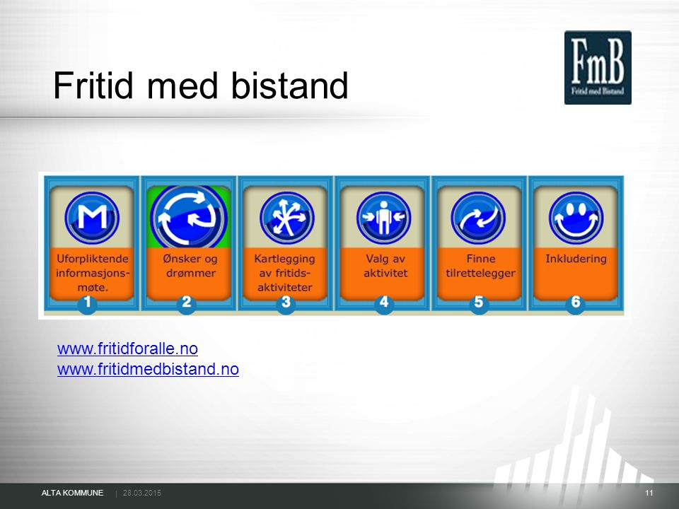 Fritid med bistand www.fritidforalle.no www.fritidmedbistand.no