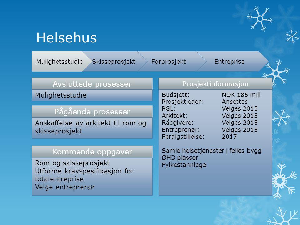 Helsehus Avsluttede prosesser Pågående prosesser Kommende oppgaver