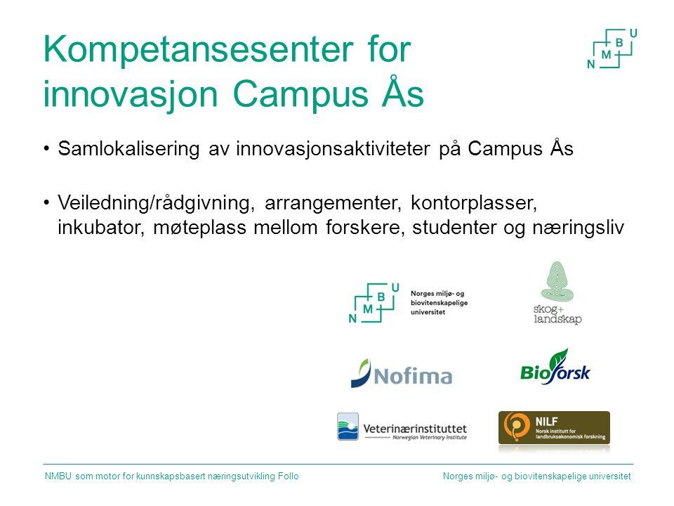 Kompetansesenter for innovasjon Campus Ås