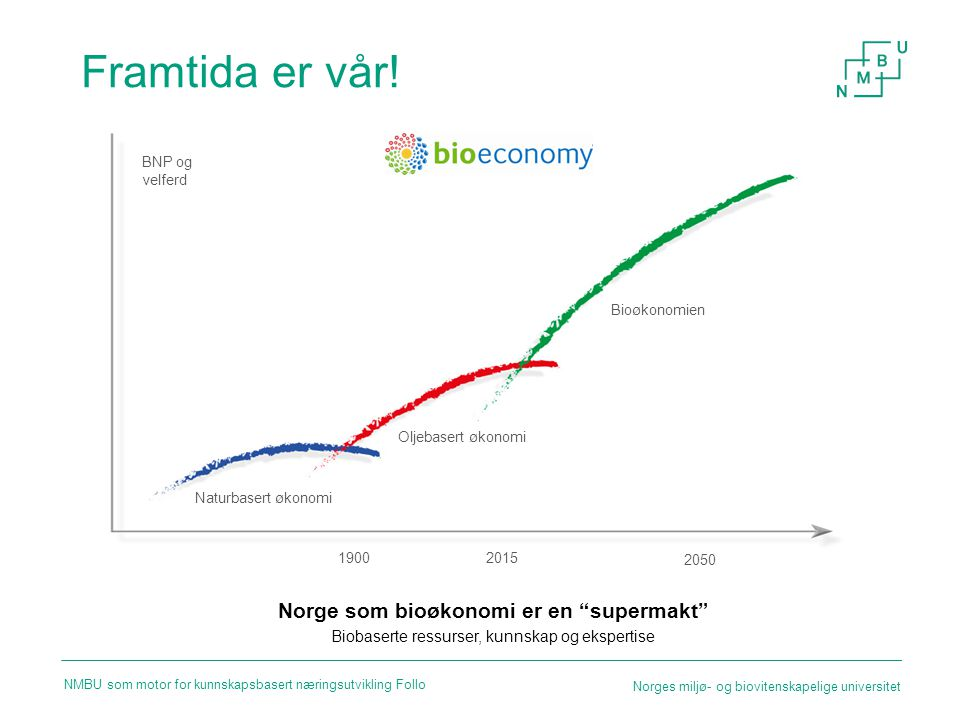 Norge som bioøkonomi er en supermakt
