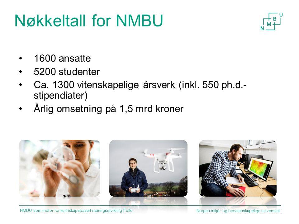 Nøkkeltall for NMBU 1600 ansatte 5200 studenter