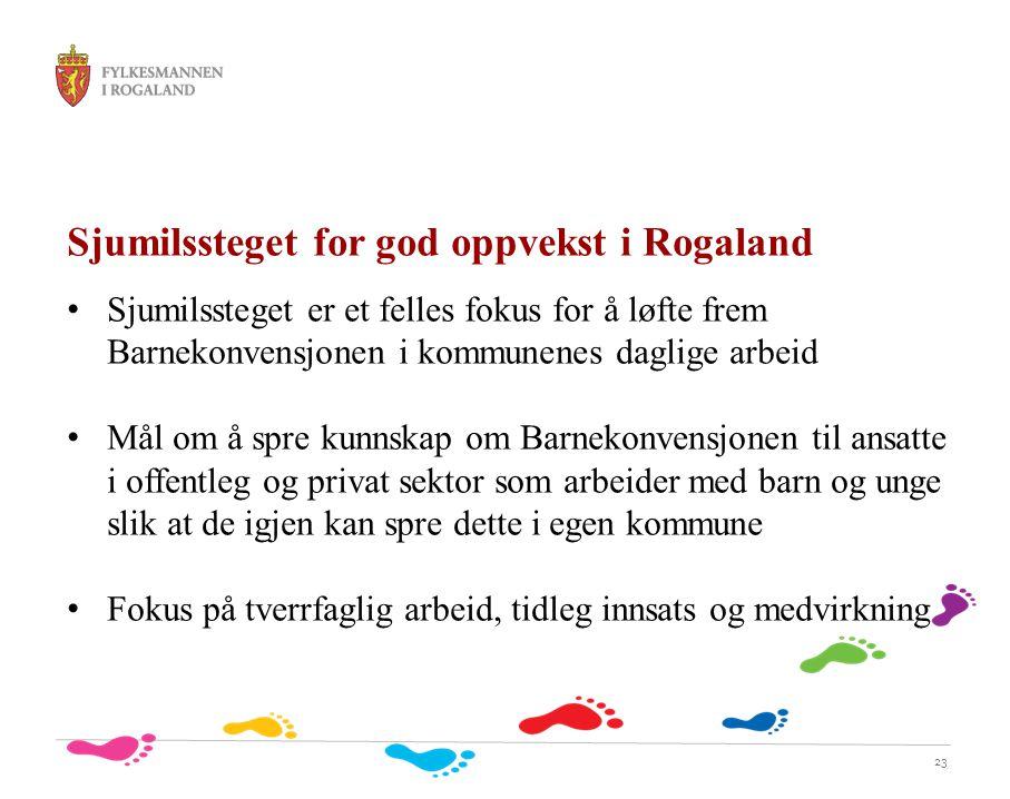 Sjumilssteget for god oppvekst i Rogaland
