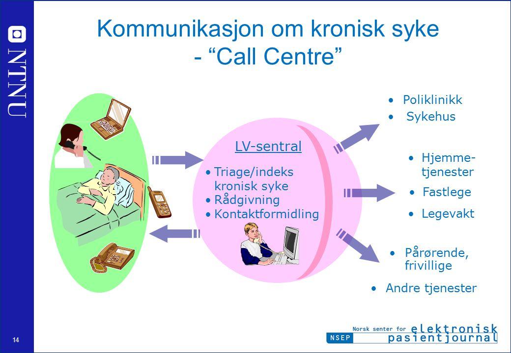 Kommunikasjon om kronisk syke - Call Centre