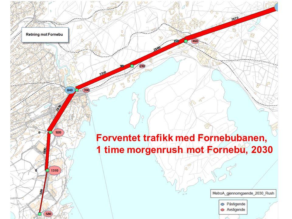 Fornebubanen – status pr 12. desember 2013