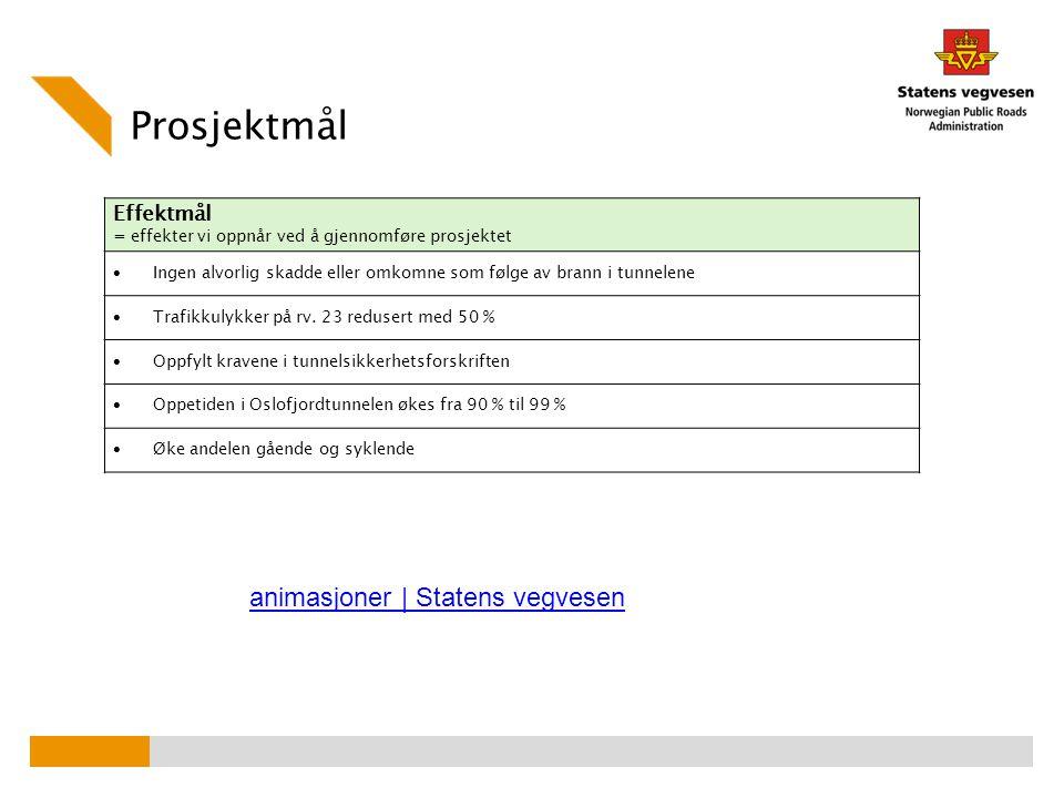 Prosjektmål animasjoner | Statens vegvesen Effektmål