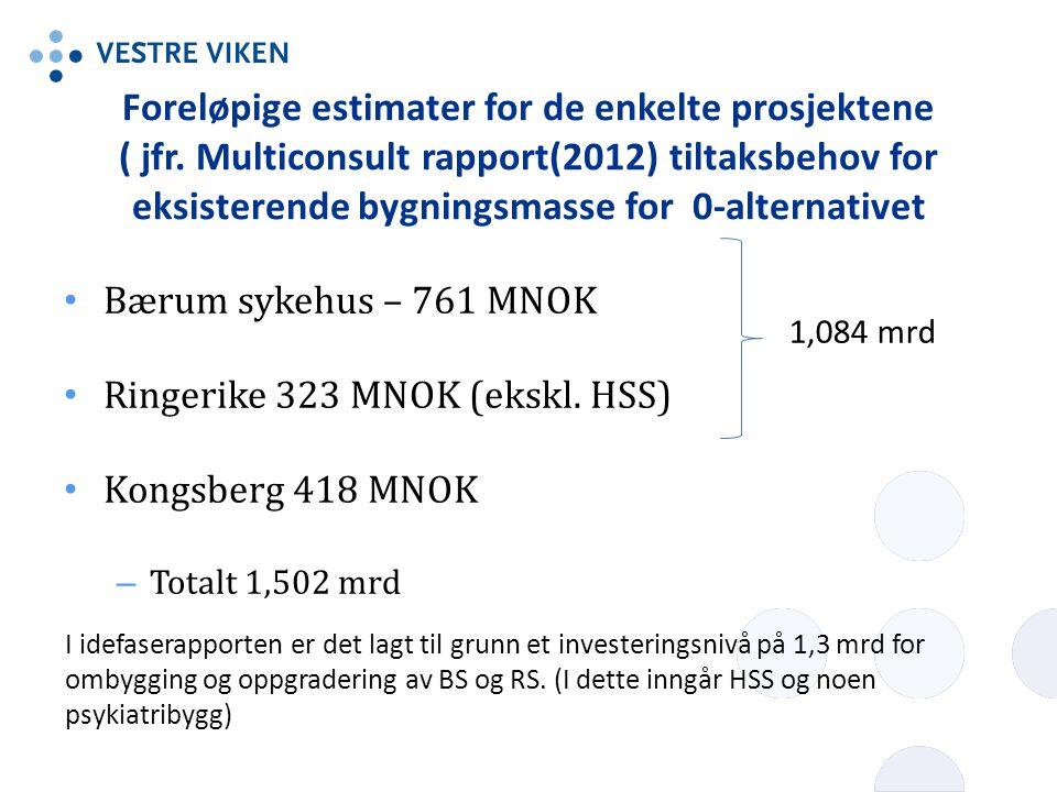 Foreløpige estimater for de enkelte prosjektene ( jfr