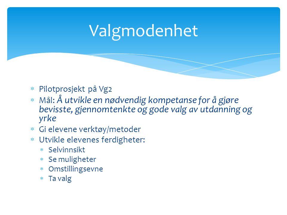 Valgmodenhet Pilotprosjekt på Vg2