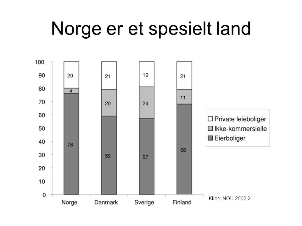Norge er et spesielt land