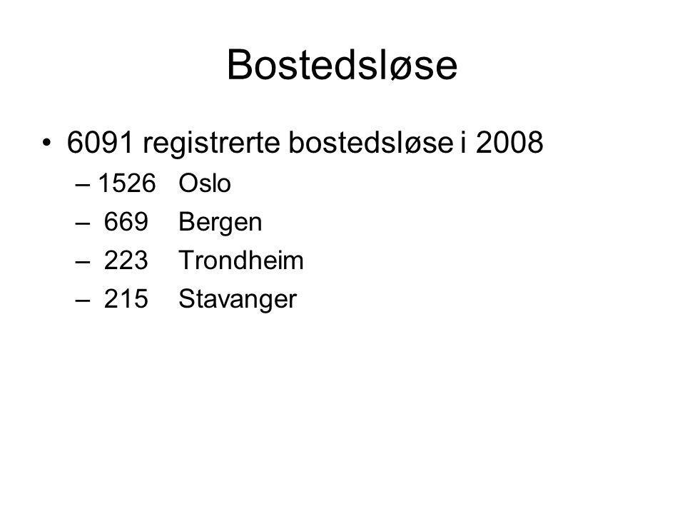 Bostedsløse 6091 registrerte bostedsløse i 2008 1526 Oslo 669 Bergen