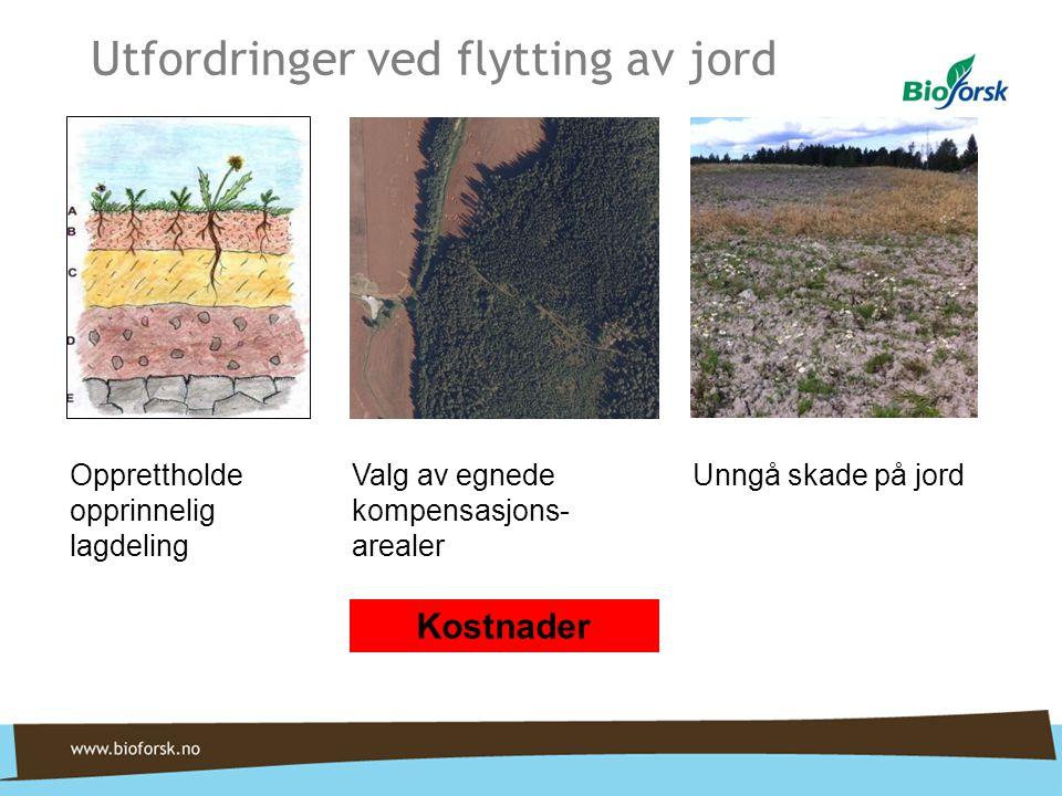 Utfordringer ved flytting av jord