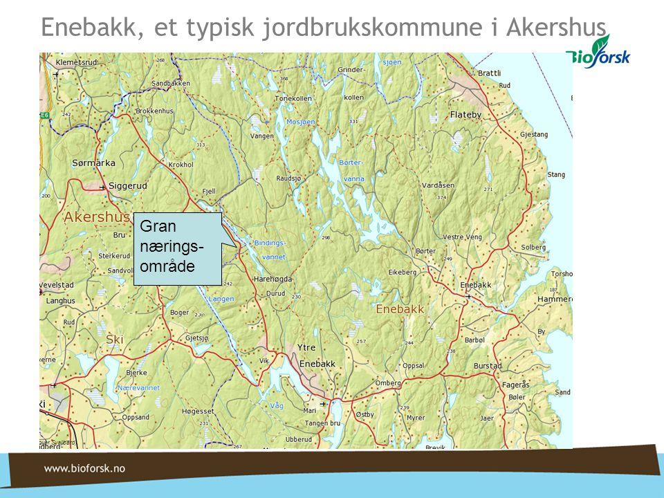 Enebakk, et typisk jordbrukskommune i Akershus