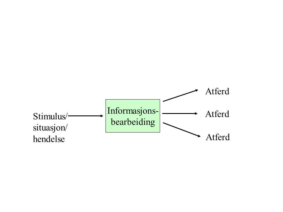 Atferd Informasjons- bearbeiding Stimulus/ situasjon/ hendelse Atferd