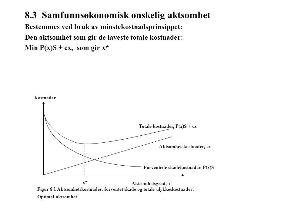 8.3 Samfunnsøkonomisk ønskelig aktsomhet