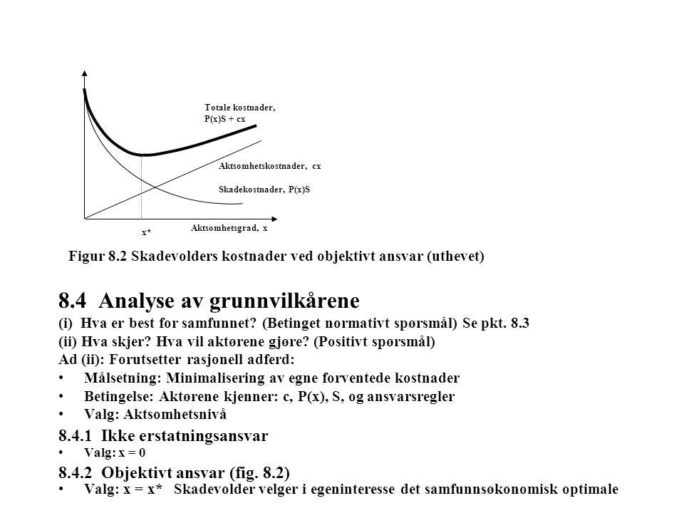 8.4 Analyse av grunnvilkårene