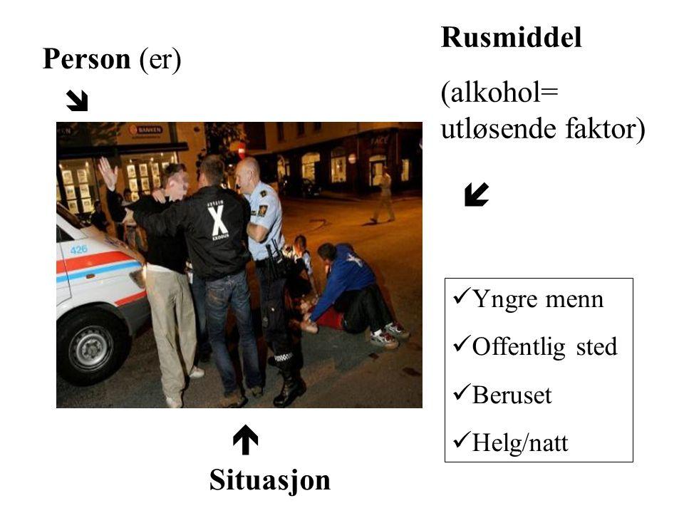   Rusmiddel (alkohol= utløsende faktor) Person (er)  Situasjon