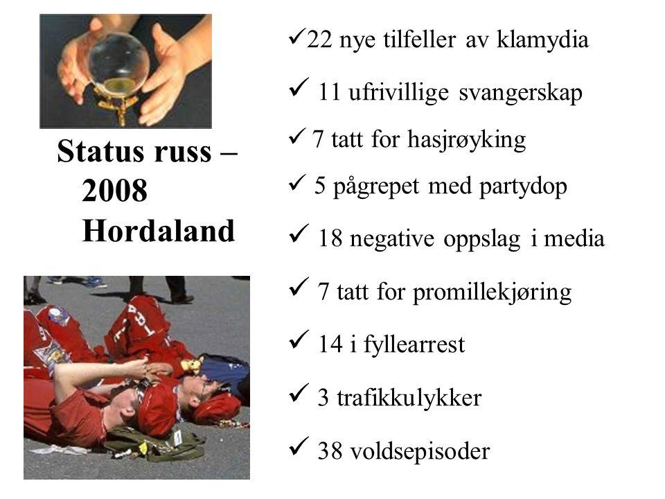Status russ – 2008 Hordaland
