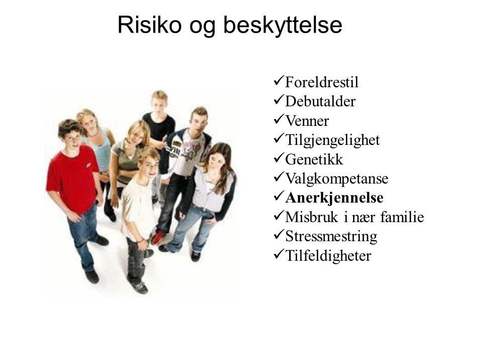 Risiko og beskyttelse Foreldrestil Debutalder Venner