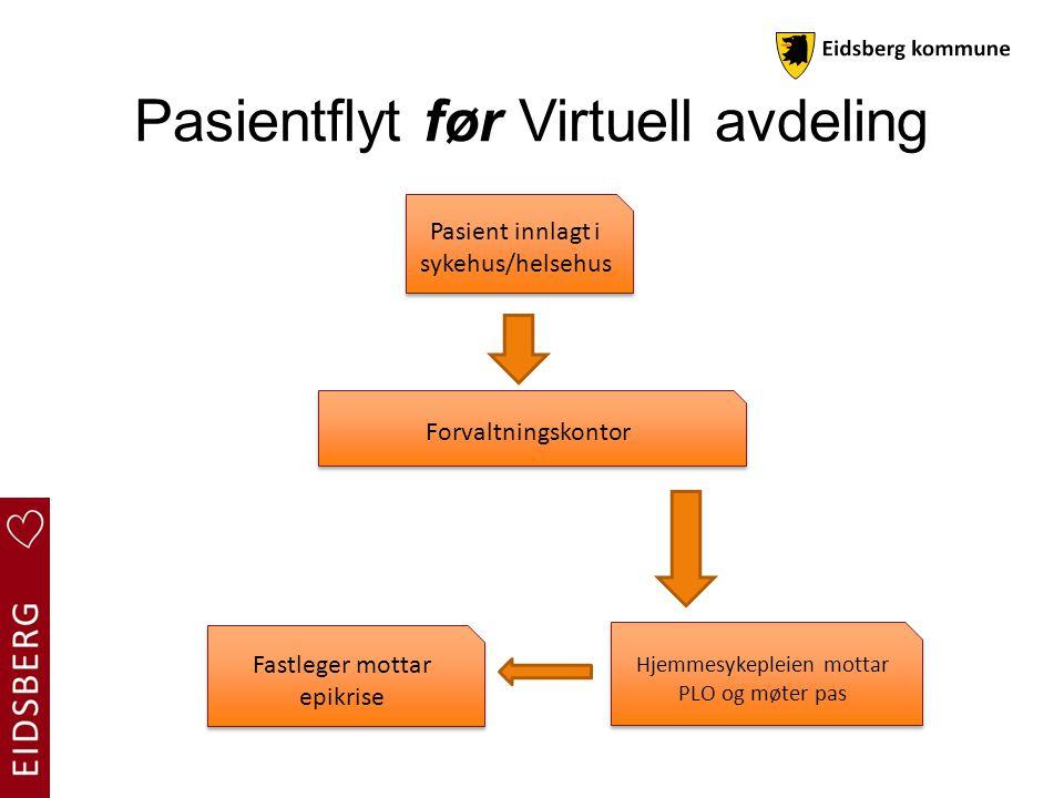 Pasientflyt før Virtuell avdeling