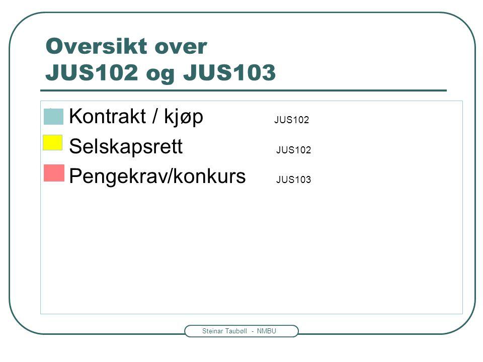 Oversikt over JUS102 og JUS103