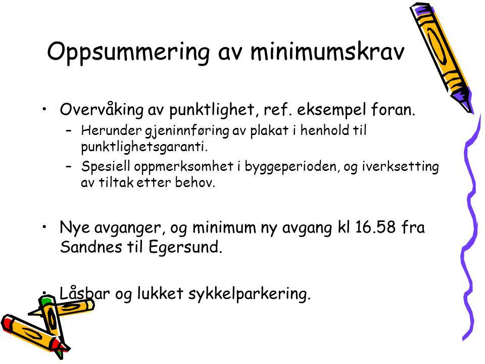 Oppsummering av minimumskrav