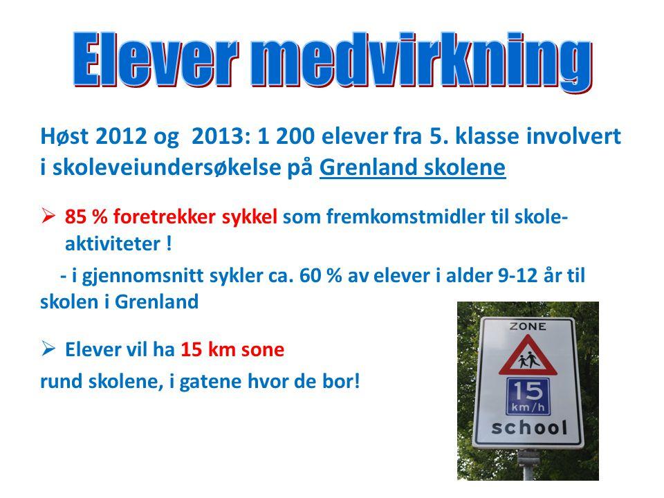 Elever medvirkning Høst 2012 og 2013: 1 200 elever fra 5. klasse involvert i skoleveiundersøkelse på Grenland skolene.