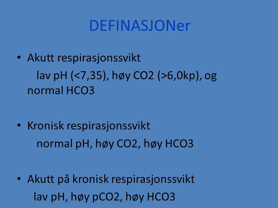 DEFINASJONer Akutt respirasjonssvikt