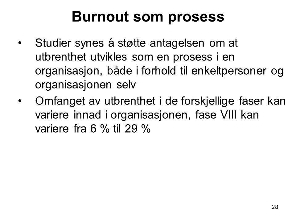 Burnout som prosess