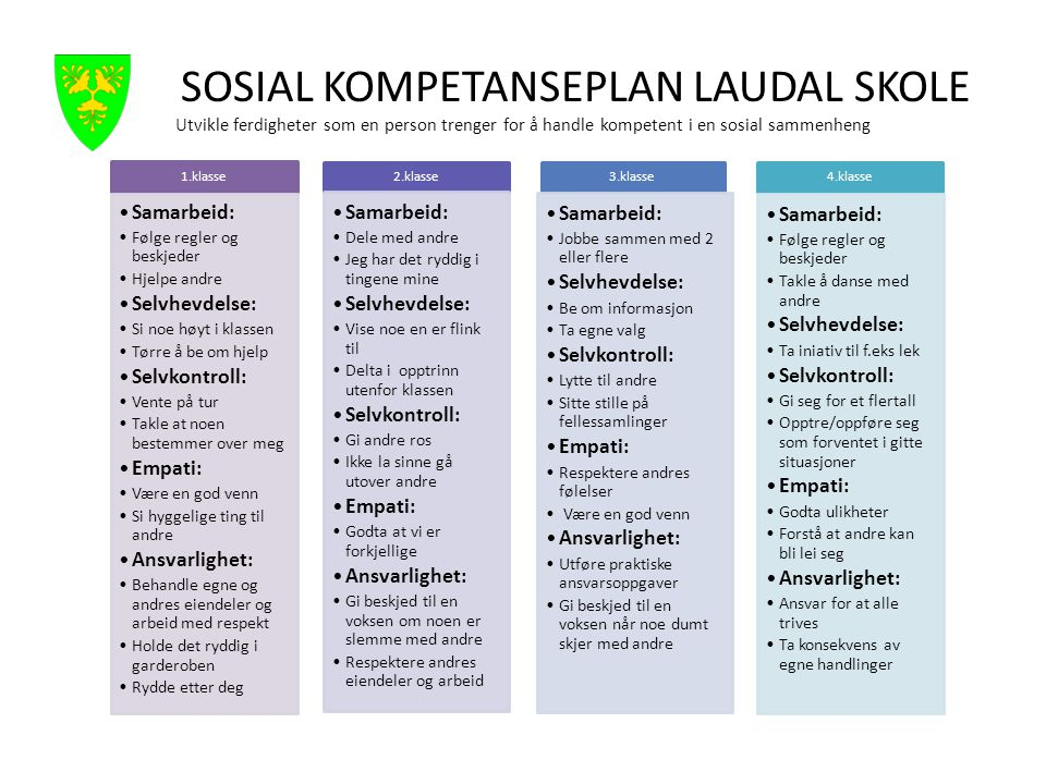 SOSIAL KOMPETANSEPLAN LAUDAL SKOLE Utvikle ferdigheter som en person trenger for å handle kompetent i en sosial sammenheng