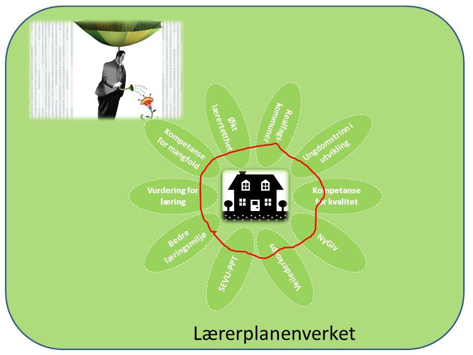 Lærerplanenverket SEVU-PPT Vurdering for læring NyGiv
