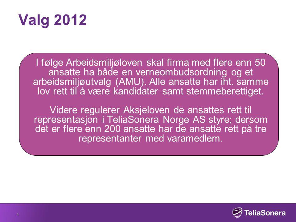 Valg 2012