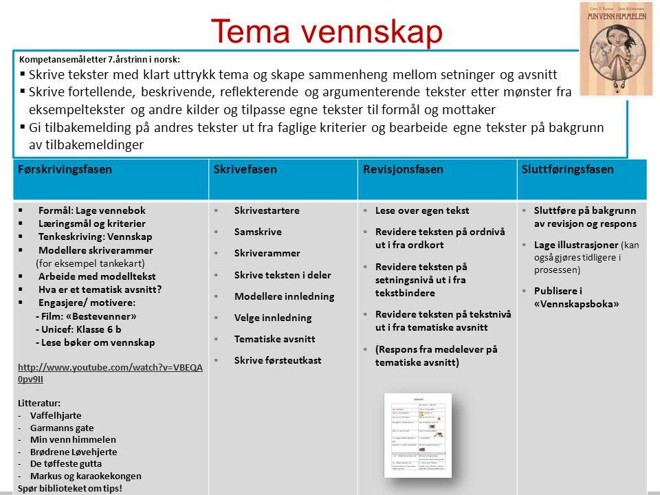 Tema vennskap Kompetansemål etter 7.årstrinn i norsk: Skrive tekster med klart uttrykk tema og skape sammenheng mellom setninger og avsnitt.