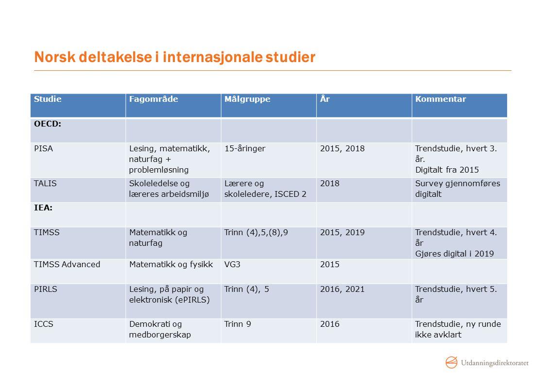Norsk deltakelse i internasjonale studier